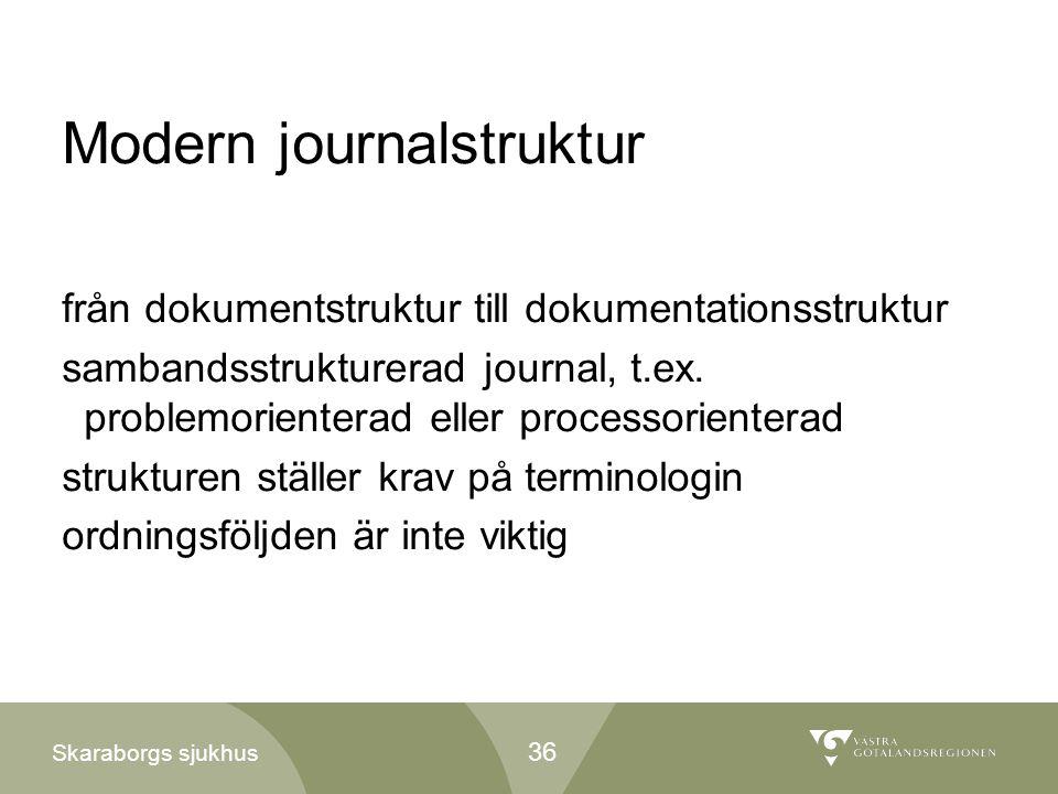 Modern journalstruktur