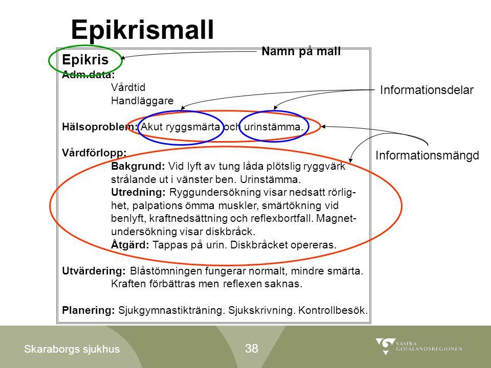 Epikrismall Epikris Namn på mall Informationsdelar Informationsmängd