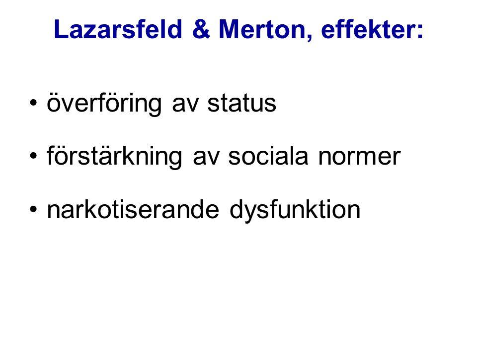 Lazarsfeld & Merton, effekter: