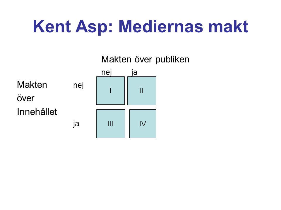 Kent Asp: Mediernas makt