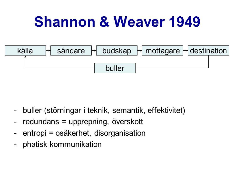 Shannon & Weaver 1949 destination mottagare budskap sändare källa