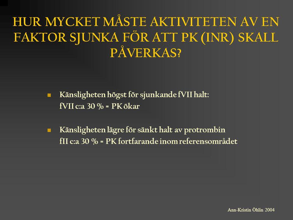 HUR MYCKET MÅSTE AKTIVITETEN AV EN FAKTOR SJUNKA FÖR ATT PK (INR) SKALL PÅVERKAS