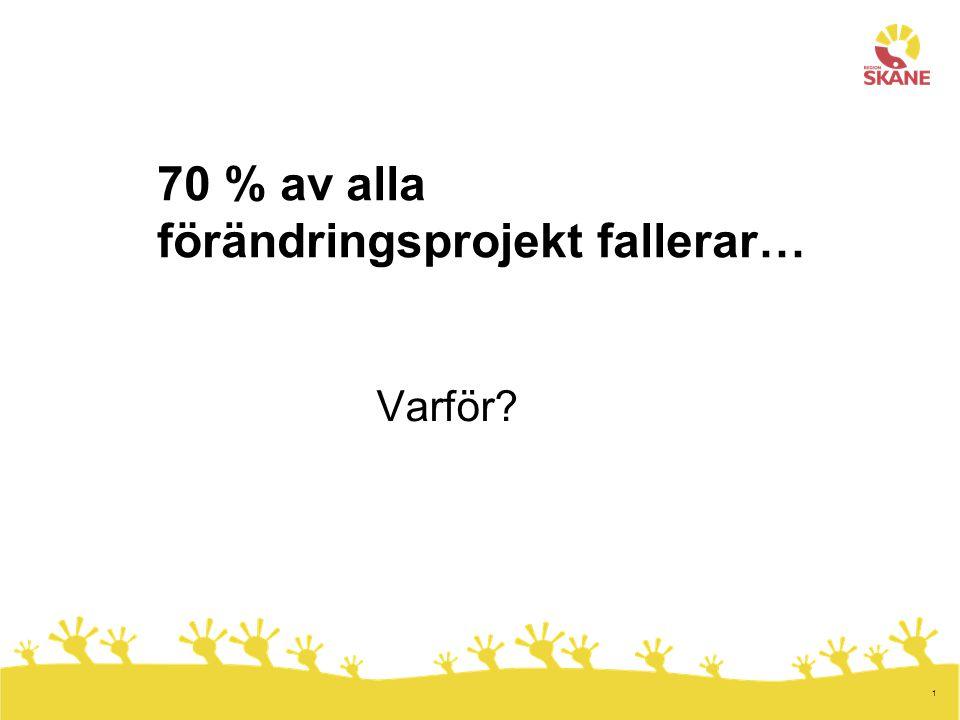 70 % av alla förändringsprojekt fallerar…