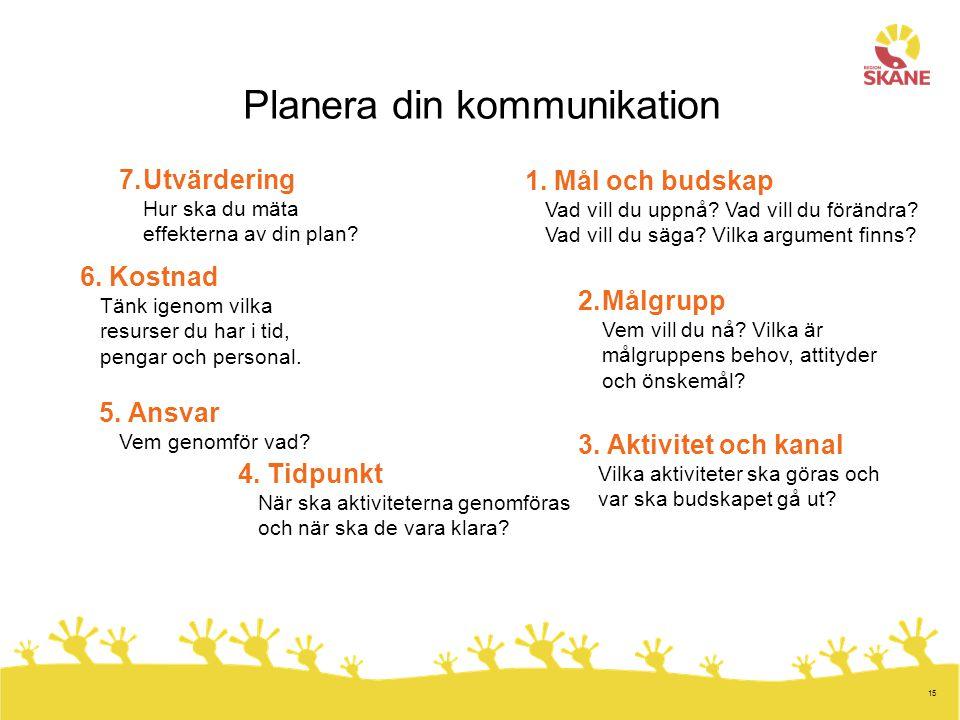 Planera din kommunikation