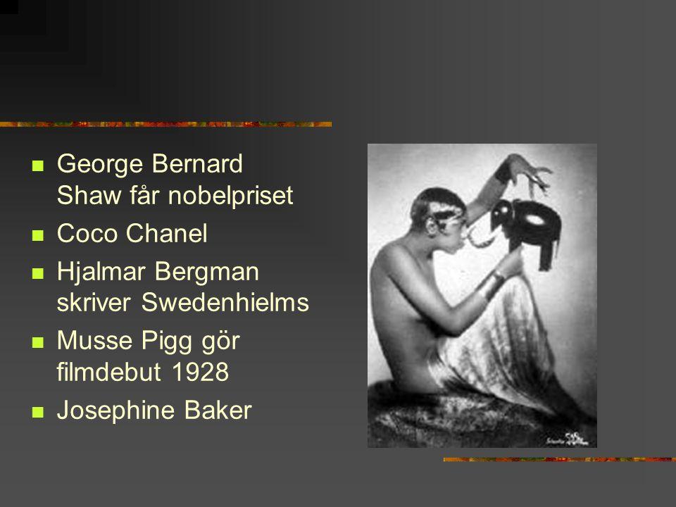 George Bernard Shaw får nobelpriset