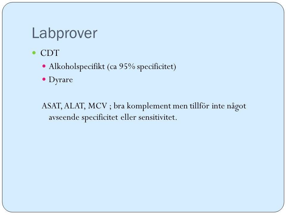 Labprover CDT Alkoholspecifikt (ca 95% specificitet) Dyrare
