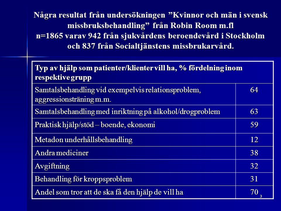 Några resultat från undersökningen Kvinnor och män i svensk missbruksbehandling från Robin Room m.fl n=1865 varav 942 från sjukvårdens beroendevård i Stockholm och 837 från Socialtjänstens missbrukarvård.