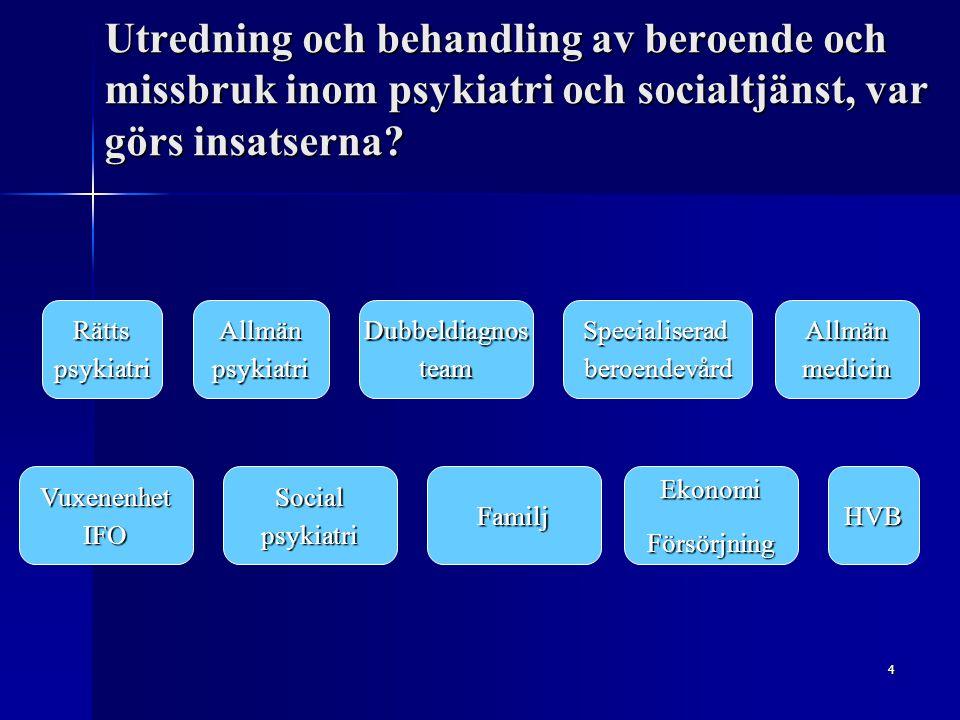 Utredning och behandling av beroende och missbruk inom psykiatri och socialtjänst, var görs insatserna