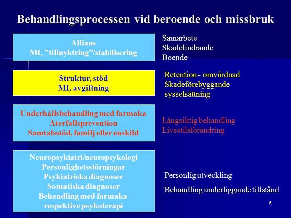 Behandlingsprocessen vid beroende och missbruk