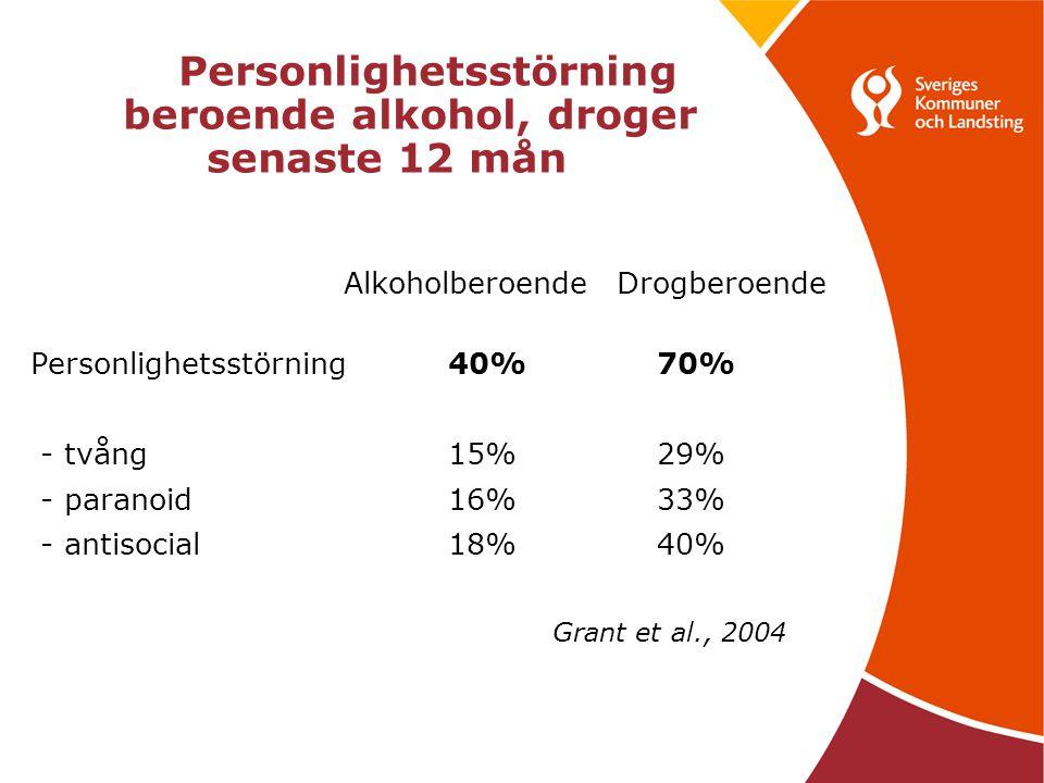 Personlighetsstörning beroende alkohol, droger senaste 12 mån