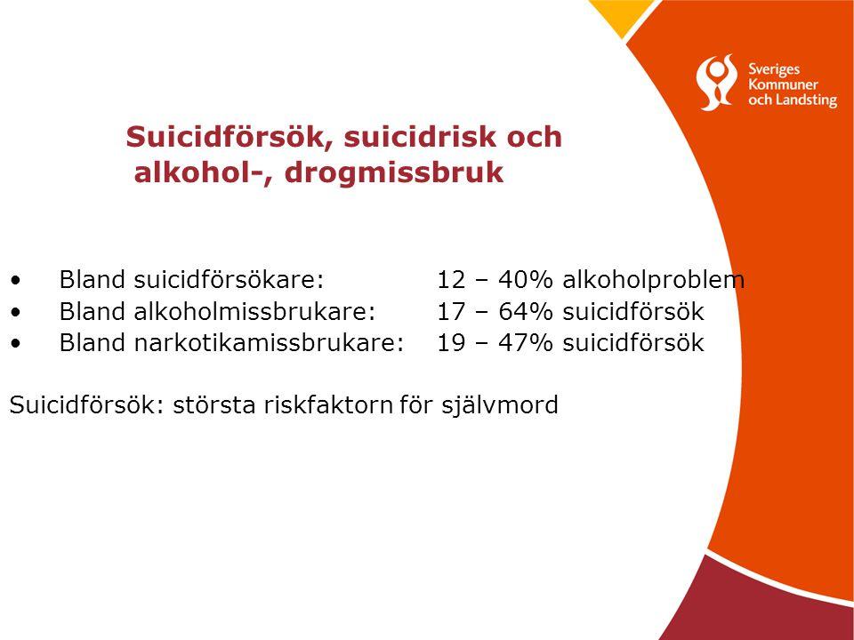 Suicidförsök, suicidrisk och alkohol-, drogmissbruk