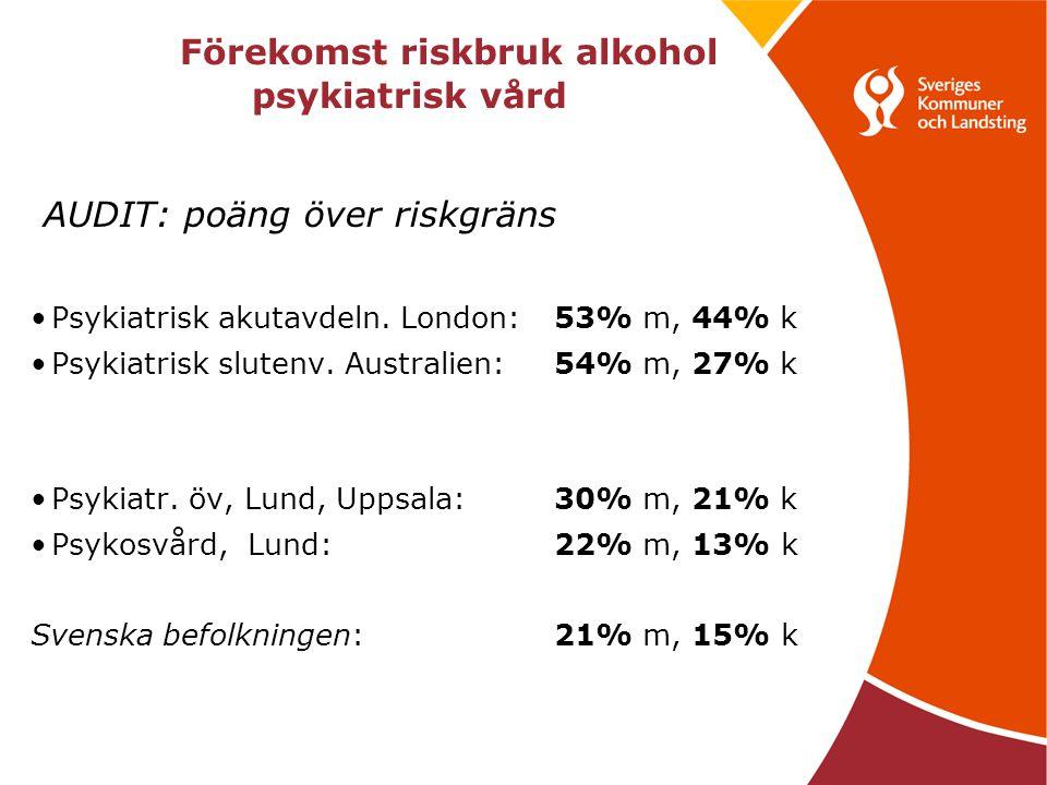 Förekomst riskbruk alkohol psykiatrisk vård