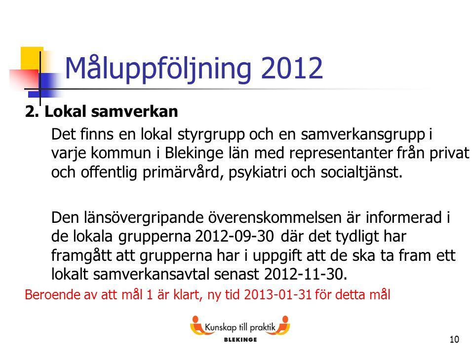 Måluppföljning 2012 2. Lokal samverkan