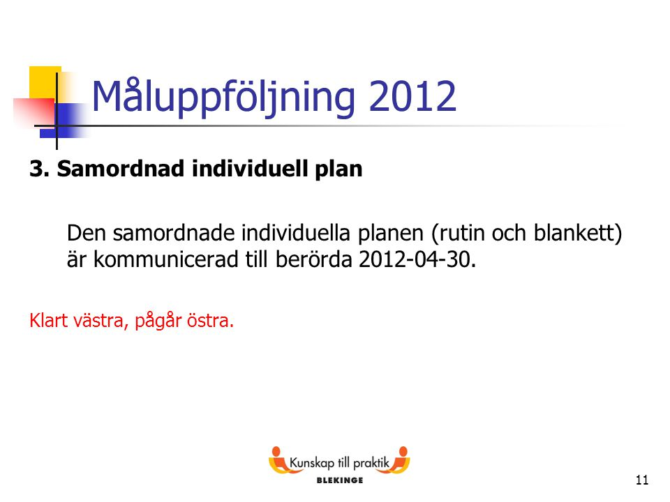 Måluppföljning 2012 3. Samordnad individuell plan