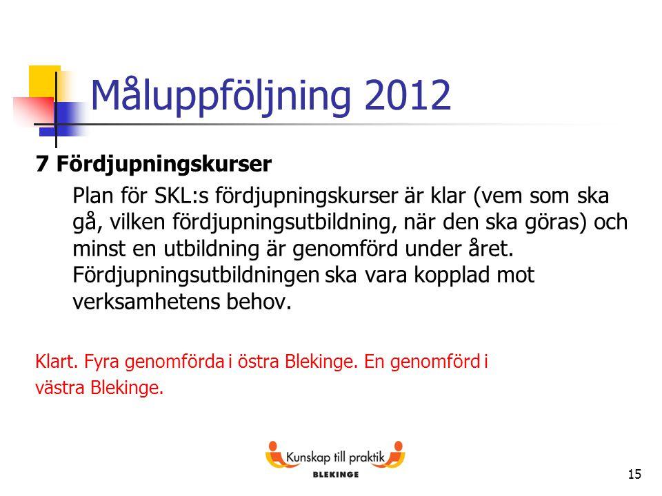 Måluppföljning 2012 7 Fördjupningskurser