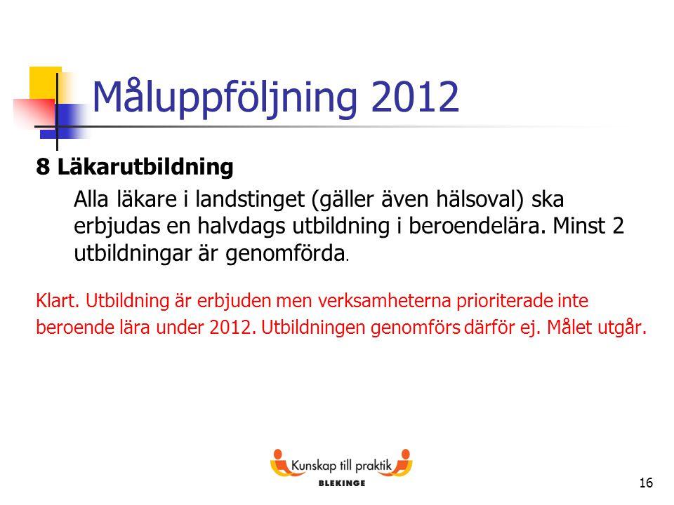 Måluppföljning 2012 8 Läkarutbildning