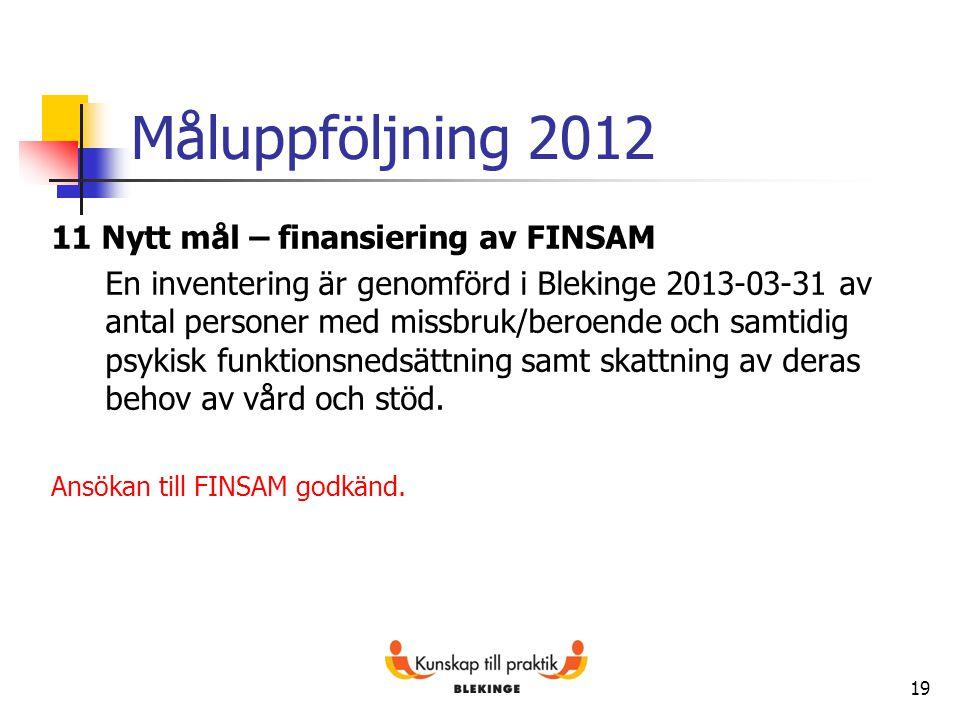 Måluppföljning 2012 11 Nytt mål – finansiering av FINSAM