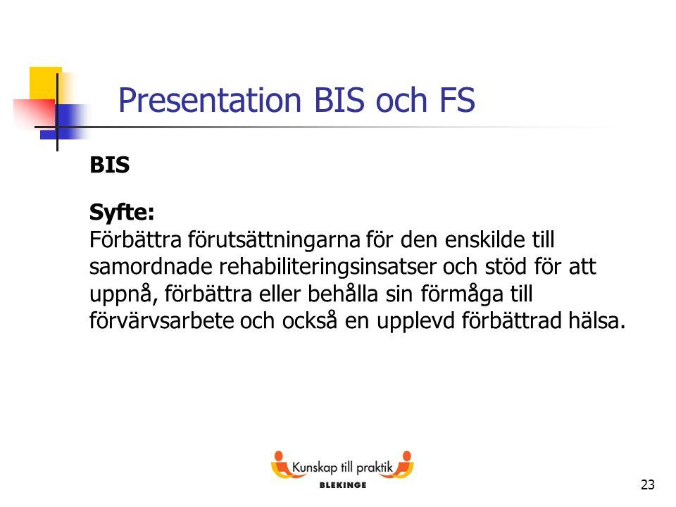 Presentation BIS och FS