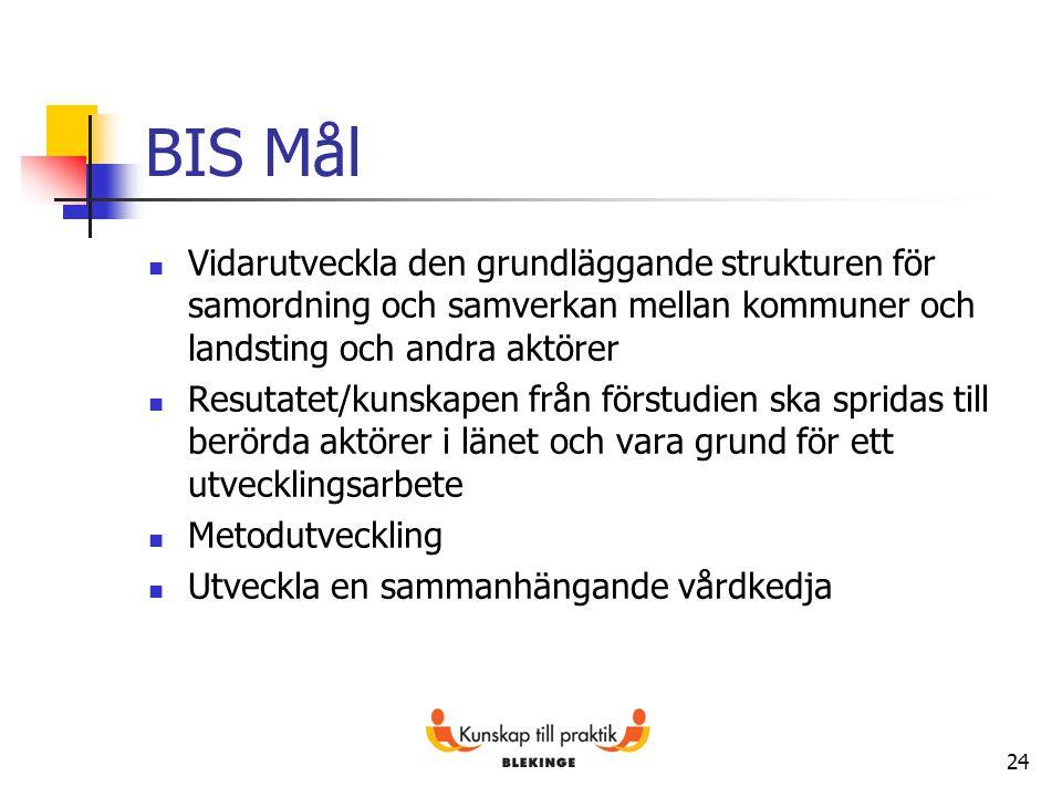 BIS Mål Vidarutveckla den grundläggande strukturen för samordning och samverkan mellan kommuner och landsting och andra aktörer.