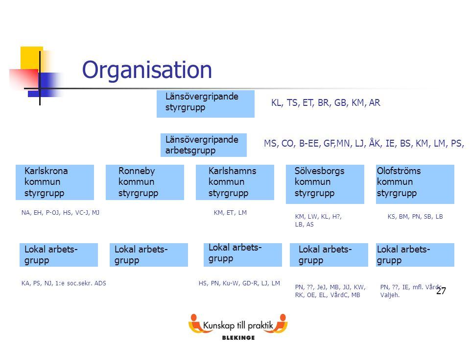Organisation Länsövergripande styrgrupp KL, TS, ET, BR, GB, KM, AR