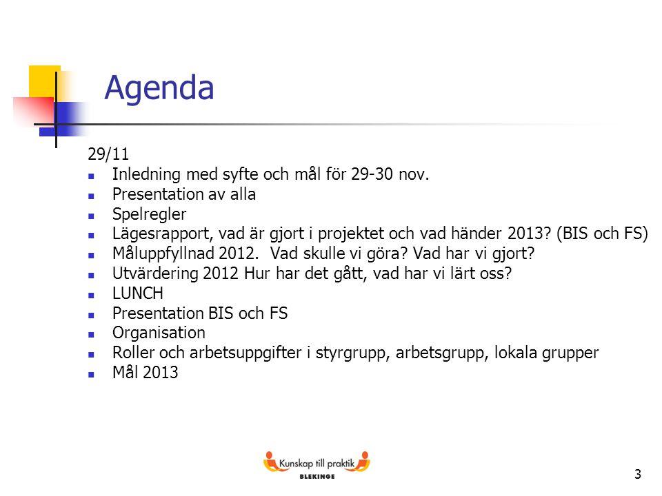 Agenda 29/11 Inledning med syfte och mål för 29-30 nov.