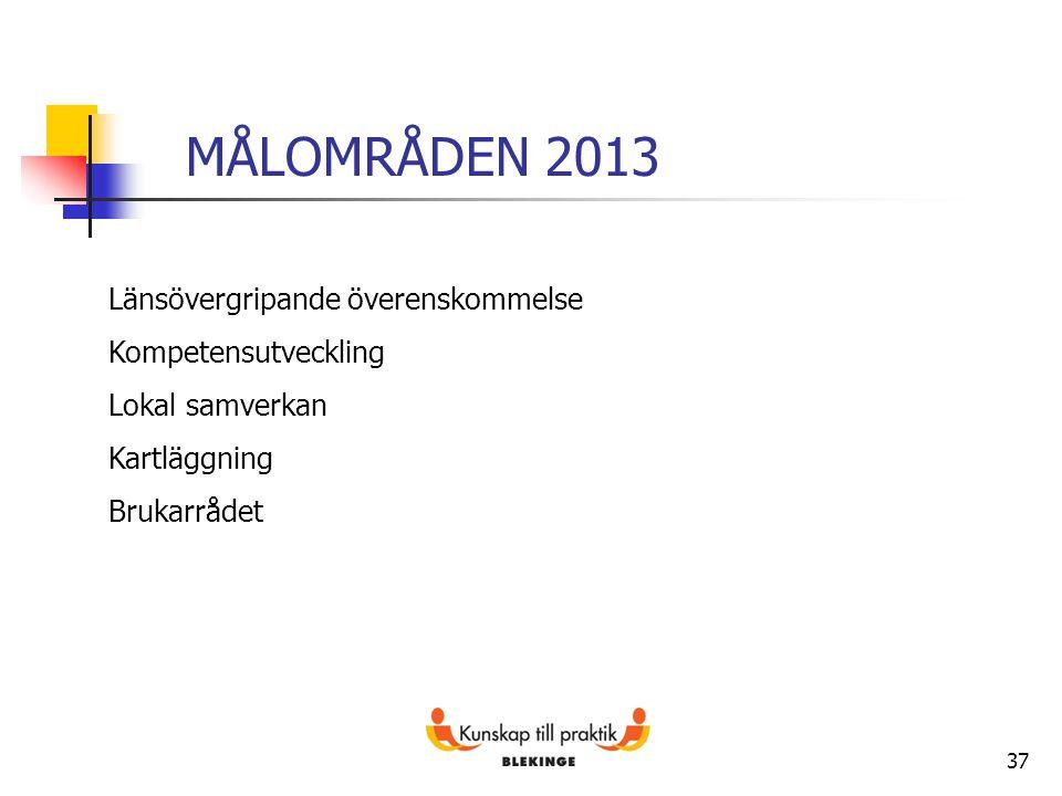 MÅLOMRÅDEN 2013 Länsövergripande överenskommelse Kompetensutveckling