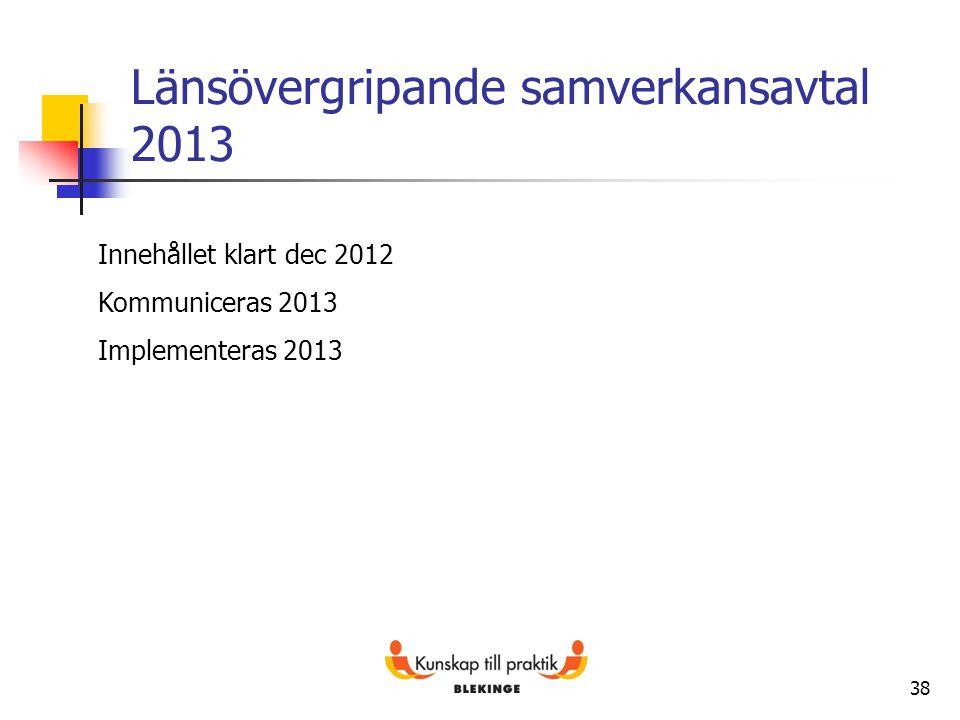 Länsövergripande samverkansavtal 2013
