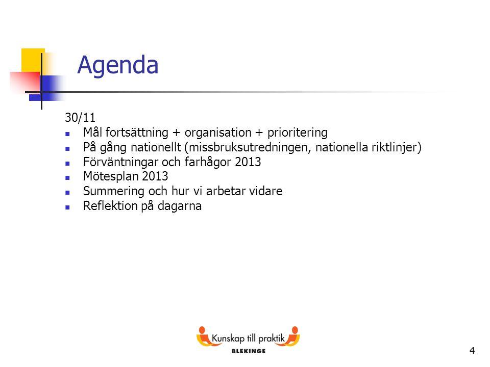 Agenda 30/11 Mål fortsättning + organisation + prioritering