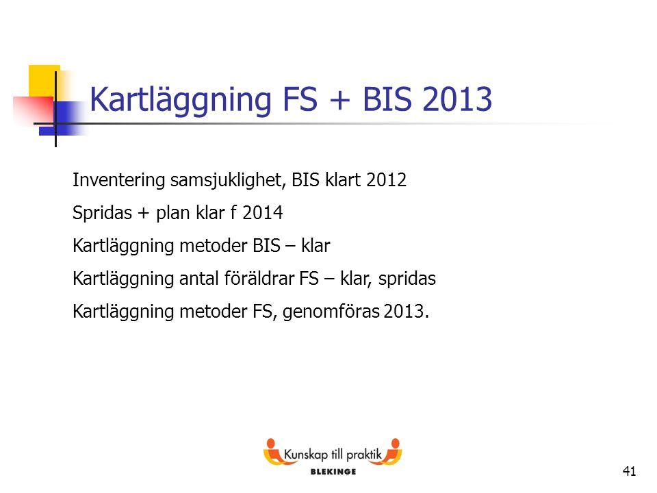 Kartläggning FS + BIS 2013 Inventering samsjuklighet, BIS klart 2012