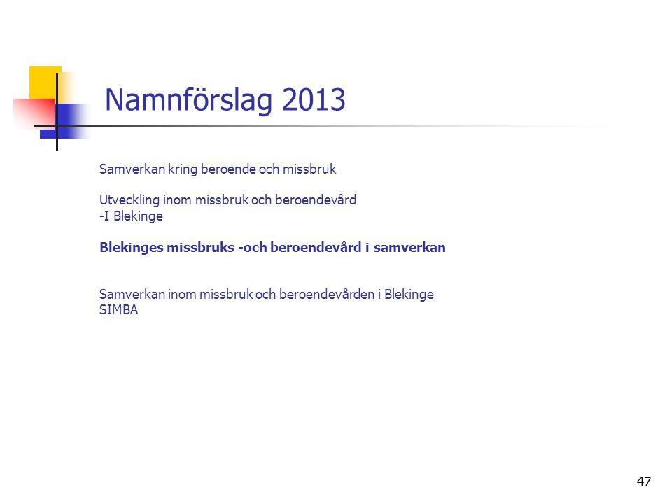 Namnförslag 2013 Samverkan kring beroende och missbruk