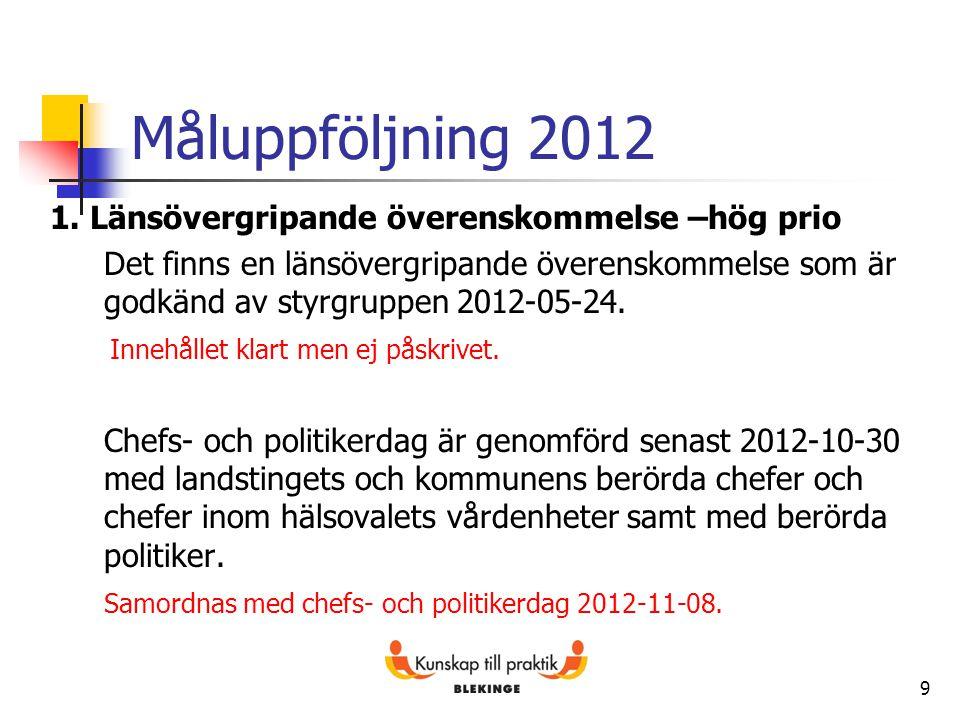 Måluppföljning 2012