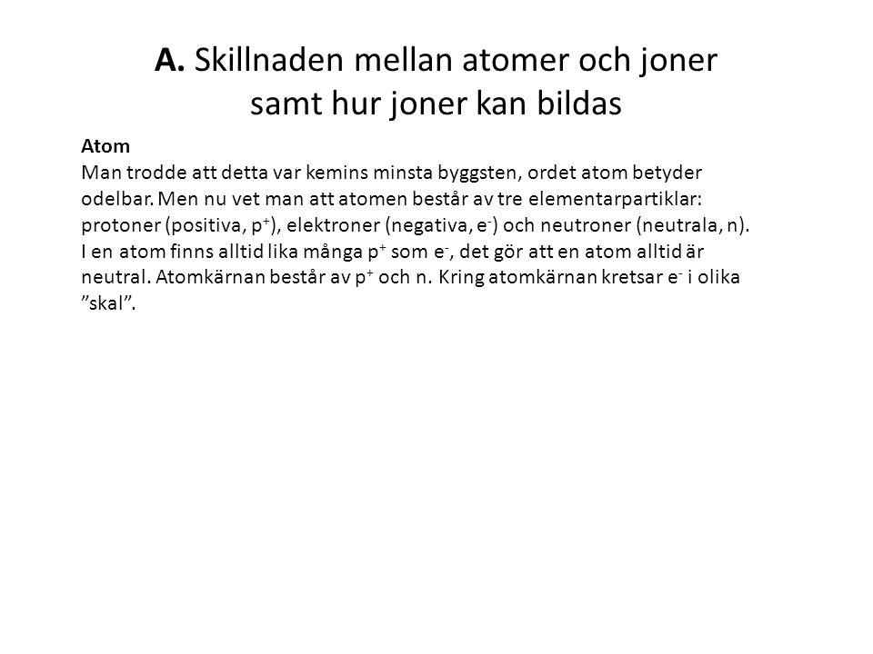 A. Skillnaden mellan atomer och joner samt hur joner kan bildas