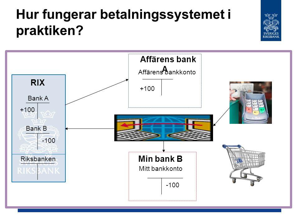 Hur fungerar betalningssystemet i praktiken