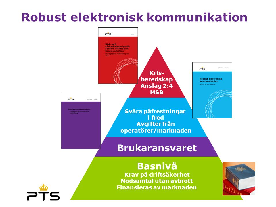 Robust elektronisk kommunikation