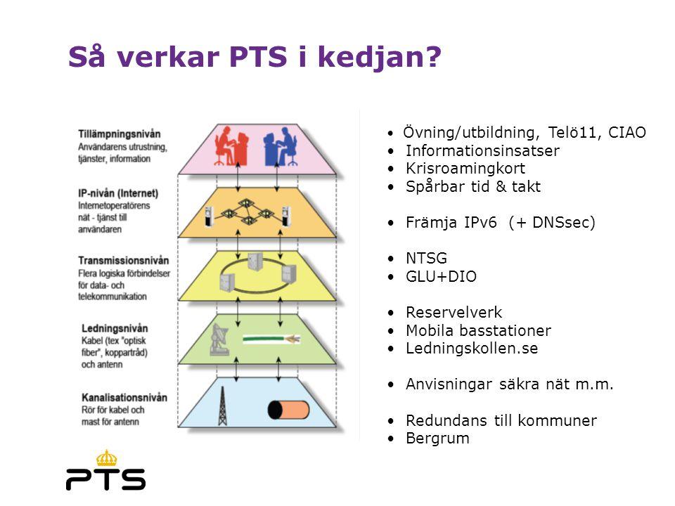 Så verkar PTS i kedjan Informationsinsatser Krisroamingkort