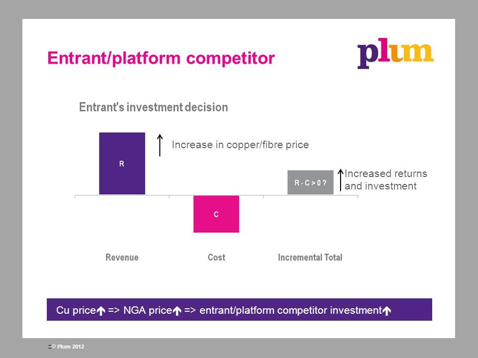 Entrant/platform competitor