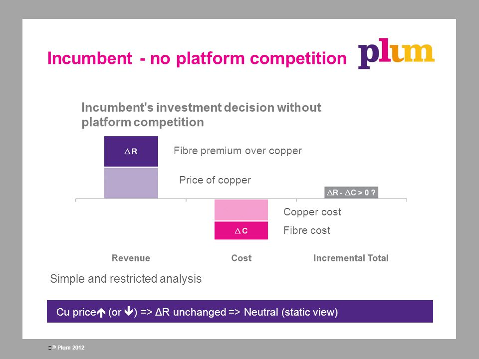 Incumbent - no platform competition