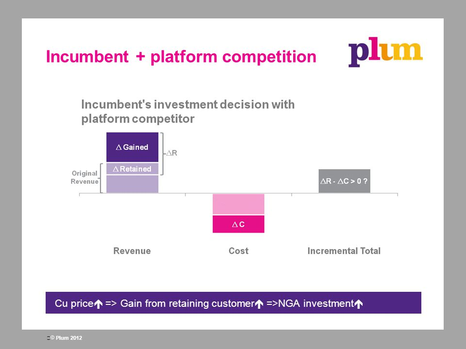 Incumbent + platform competition
