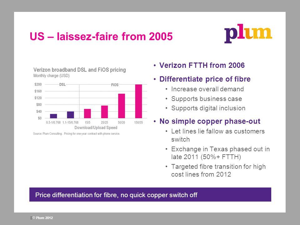 US – laissez-faire from 2005