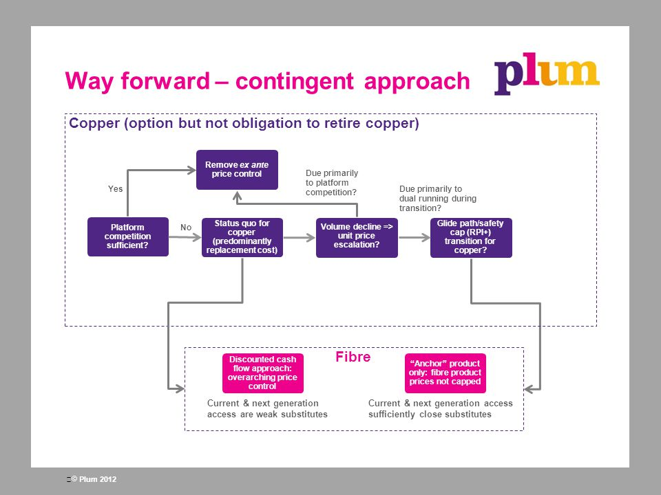 Way forward – contingent approach