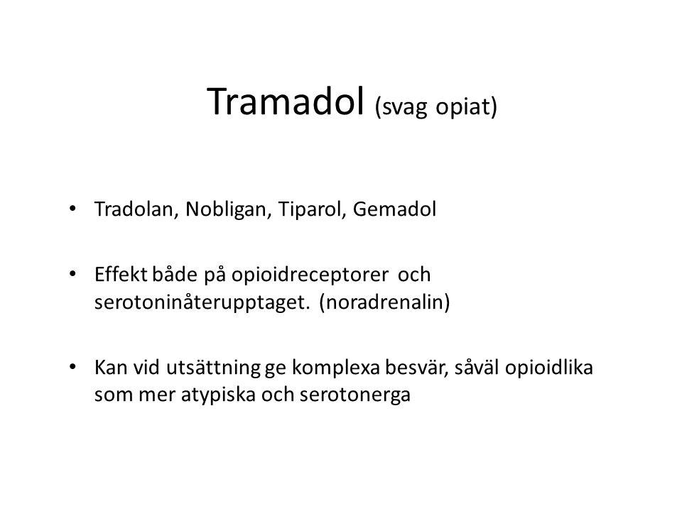 Tramadol (svag opiat) Tradolan, Nobligan, Tiparol, Gemadol