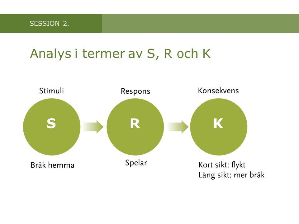 Analys i termer av S, R och K