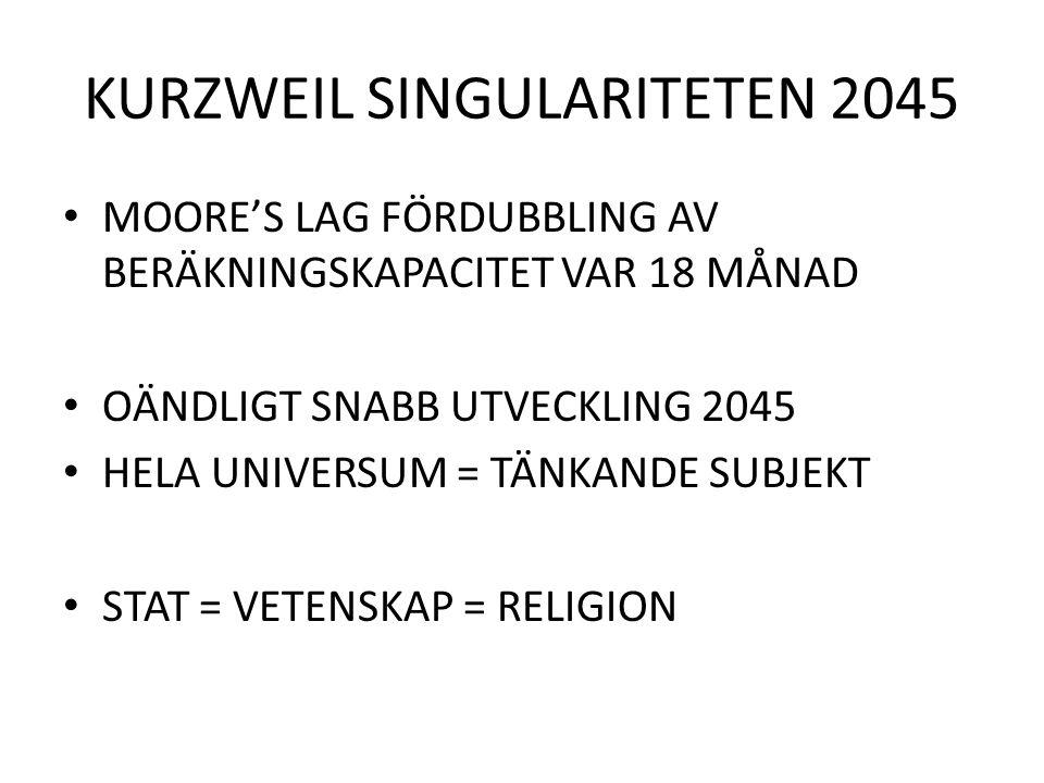 KURZWEIL SINGULARITETEN 2045