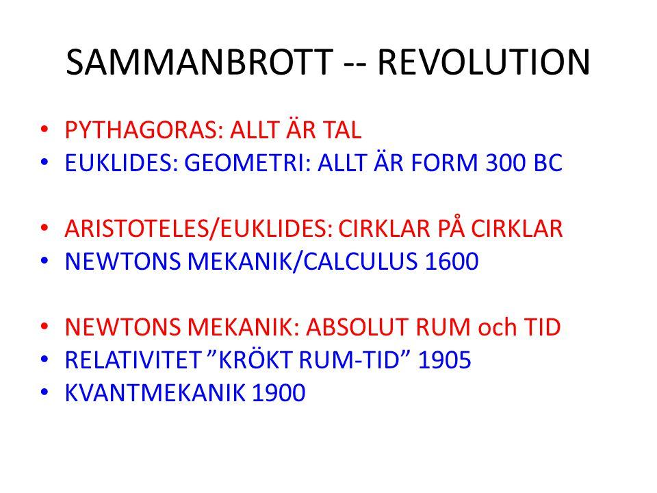 SAMMANBROTT -- REVOLUTION