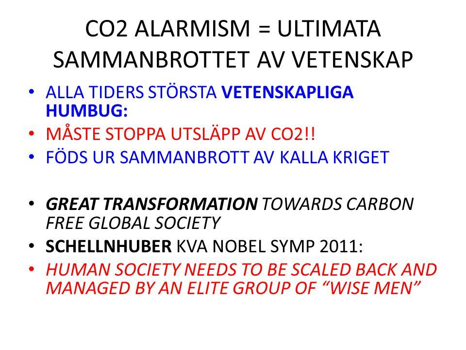 CO2 ALARMISM = ULTIMATA SAMMANBROTTET AV VETENSKAP