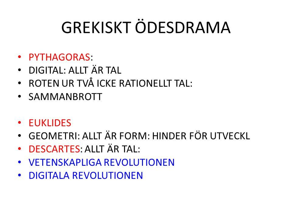 GREKISKT ÖDESDRAMA PYTHAGORAS: DIGITAL: ALLT ÄR TAL