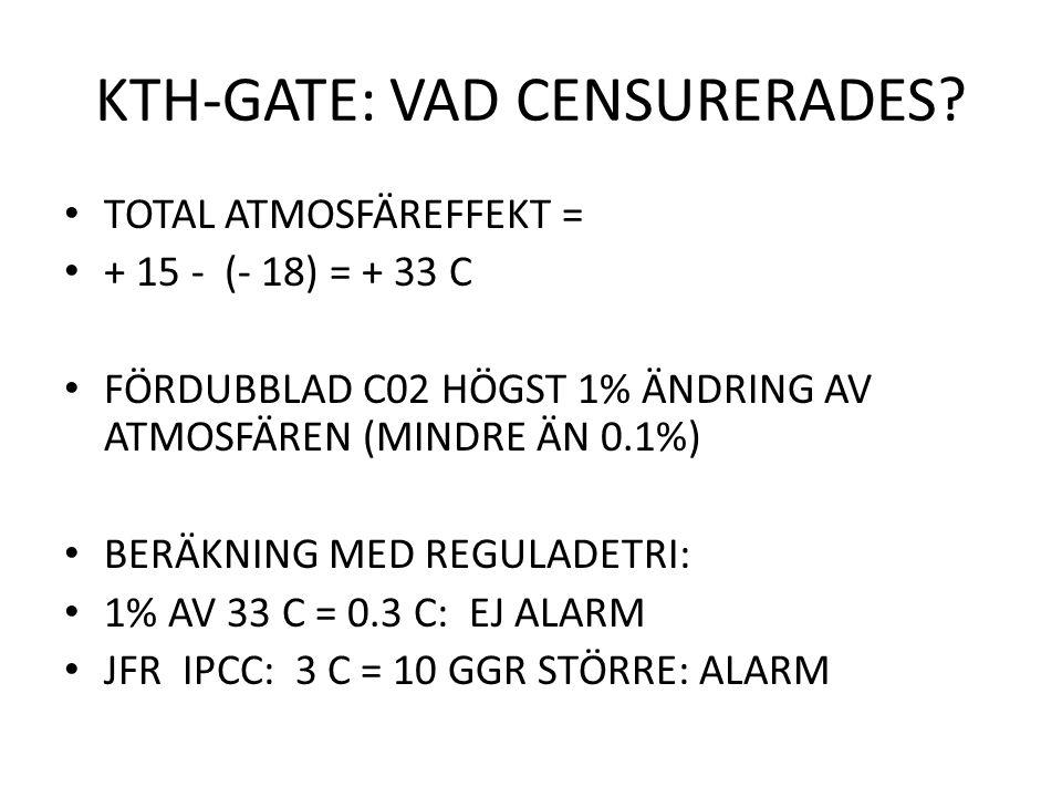 KTH-GATE: VAD CENSURERADES