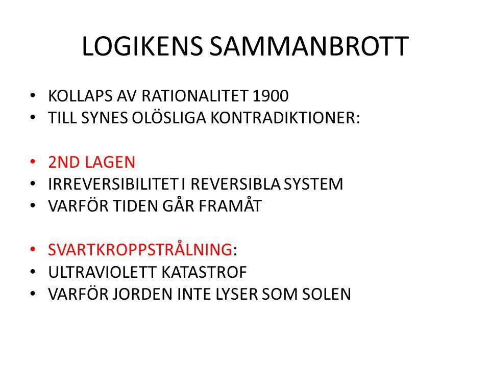 LOGIKENS SAMMANBROTT KOLLAPS AV RATIONALITET 1900