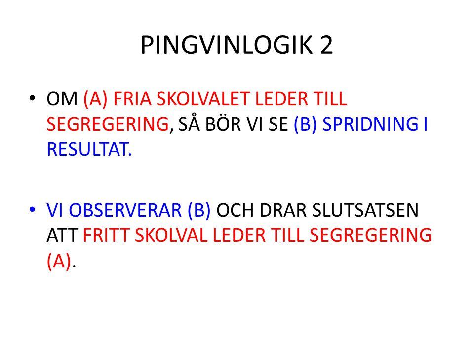 PINGVINLOGIK 2 OM (A) FRIA SKOLVALET LEDER TILL SEGREGERING, SÅ BÖR VI SE (B) SPRIDNING I RESULTAT.
