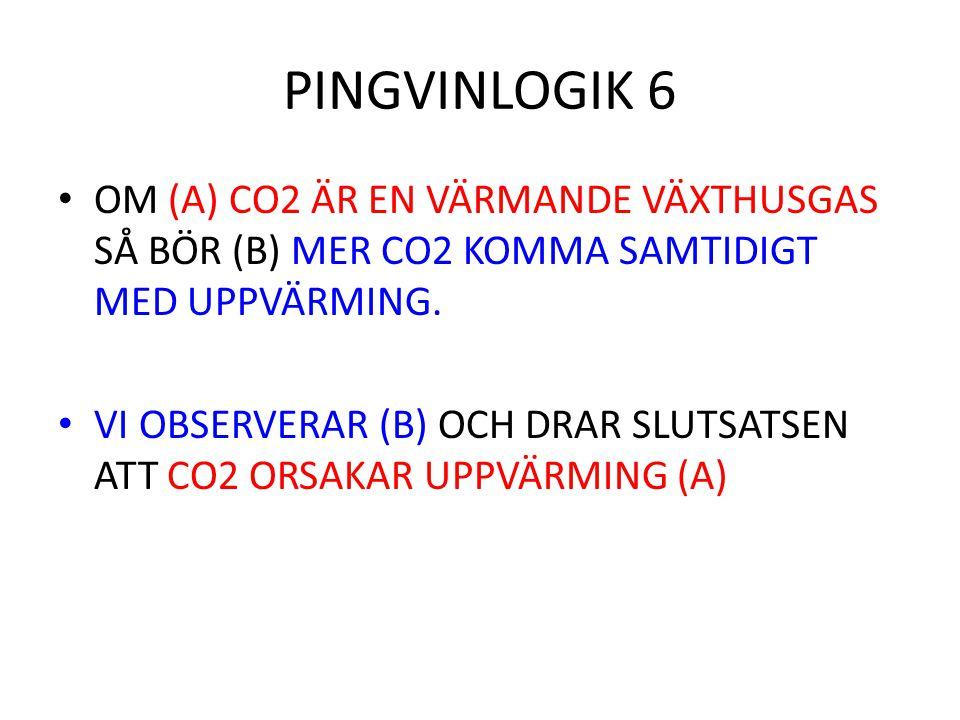 PINGVINLOGIK 6 OM (A) CO2 ÄR EN VÄRMANDE VÄXTHUSGAS SÅ BÖR (B) MER CO2 KOMMA SAMTIDIGT MED UPPVÄRMING.